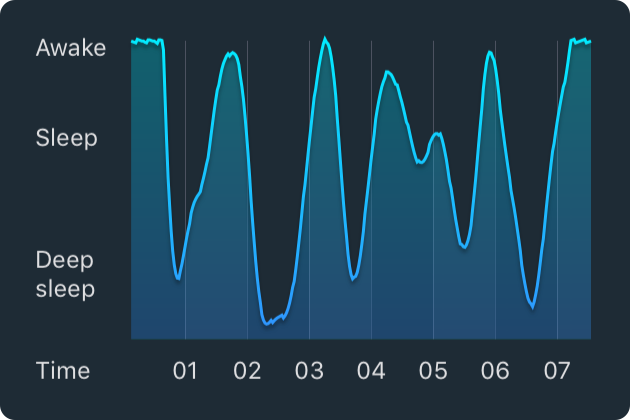 sleepcycle_regular_sleep